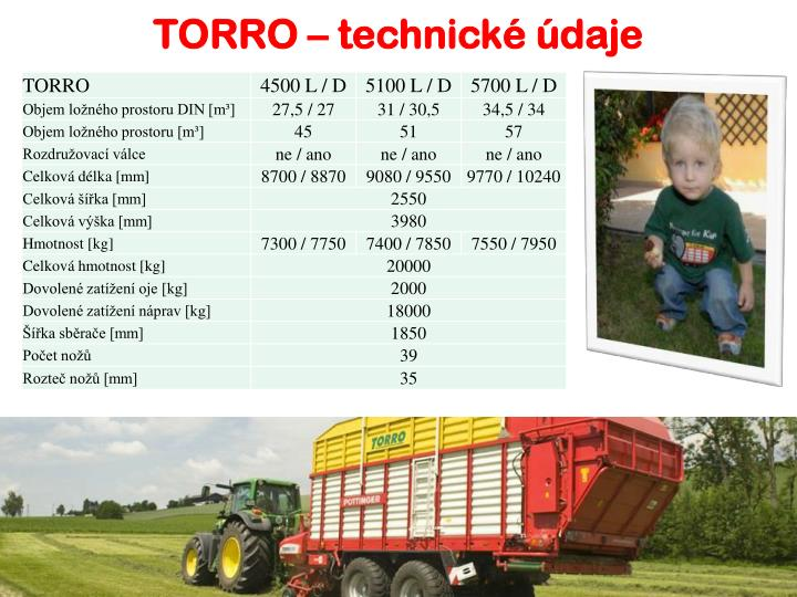 TORRO – technické údaje