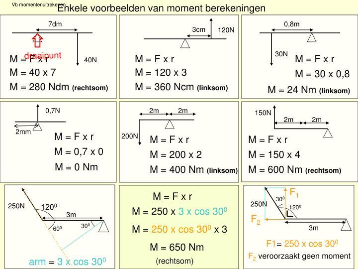 Enkele voorbeelden van moment berekeningen