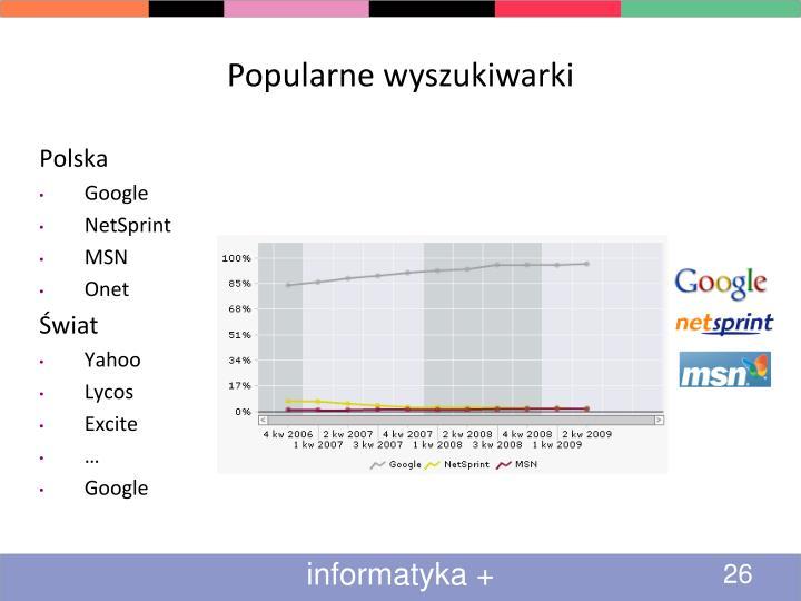 Popularne wyszukiwarki