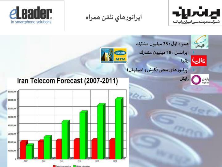 اپراتورهاي تلفن همراه