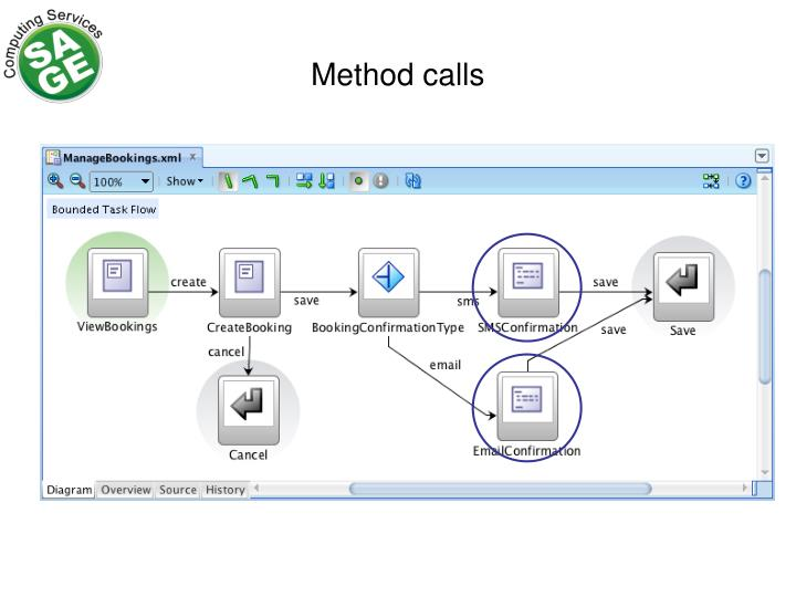 Method calls