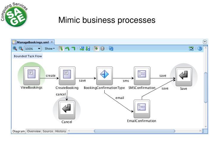 Mimic business processes
