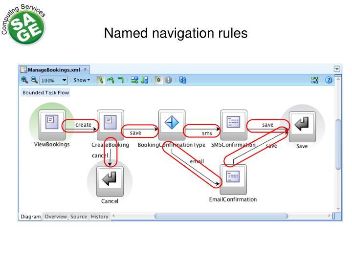 Named navigation rules