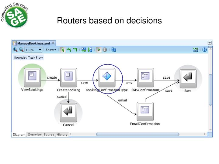 Routers based on decisions