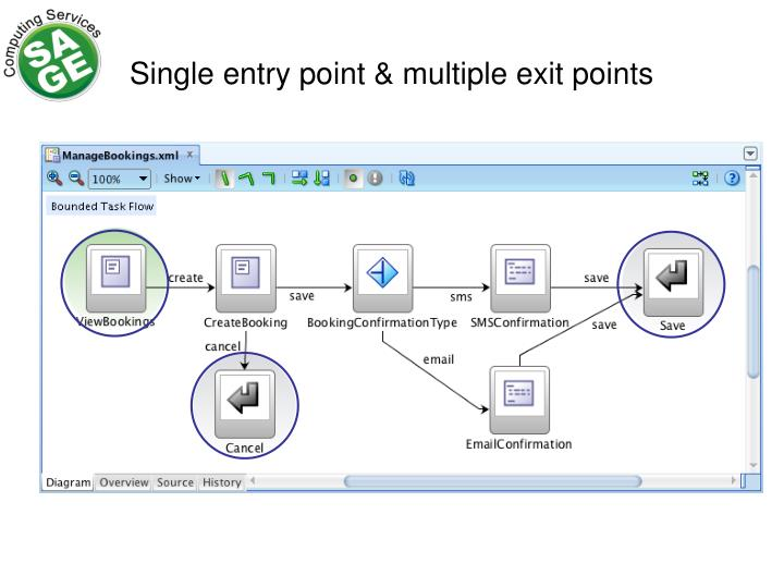 Single entry point & multiple exit points