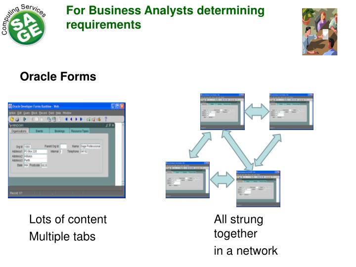 For Business Analysts determining requirements