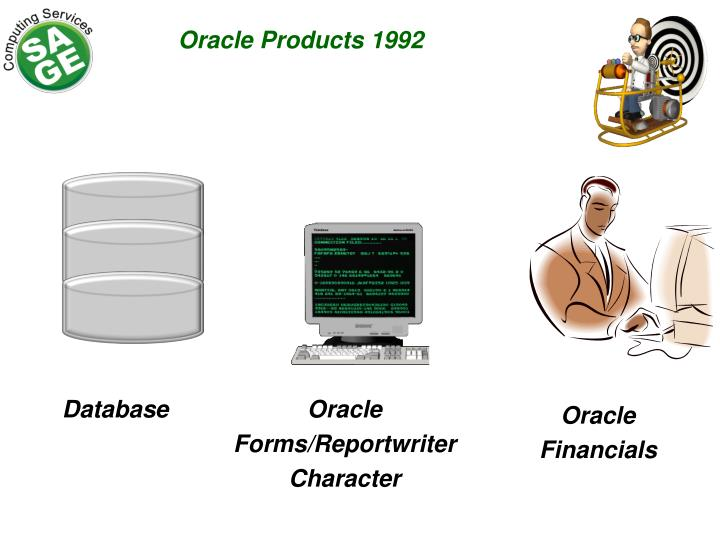 Oracle Products 1992