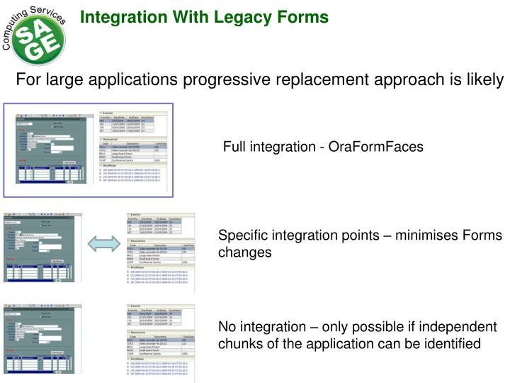 Integration With Legacy Forms