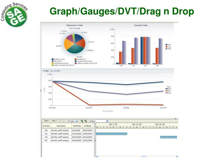 Graph/Gauges/DVT/Drag n Drop