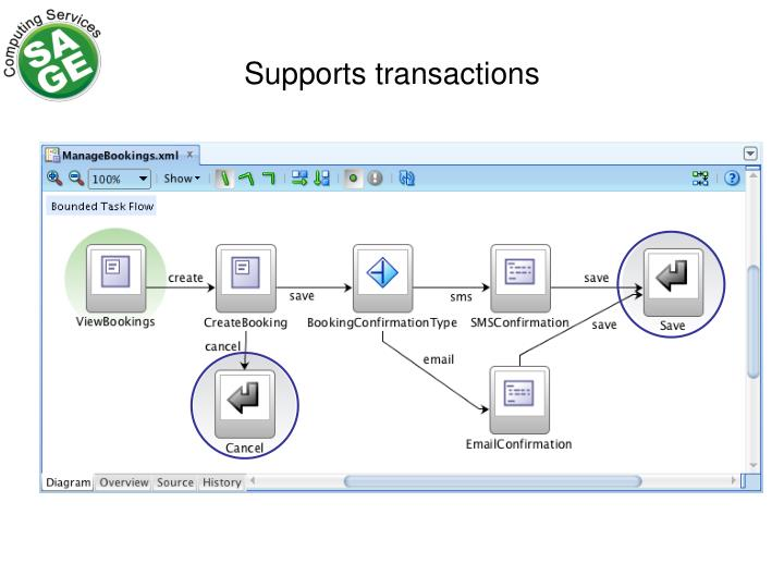 Supports transactions
