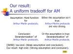 our result a uniform tradeoff for am
