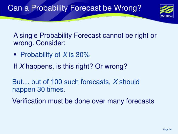 Can a Probability Forecast be Wrong?