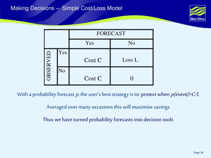 Making Decisions –  Simple Cost/Loss Model