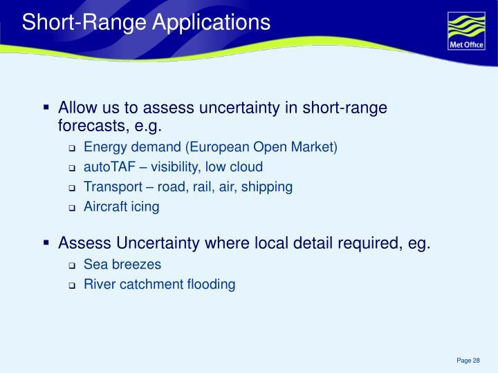 Short-Range Applications