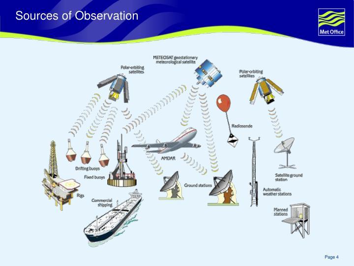 Sources of Observation