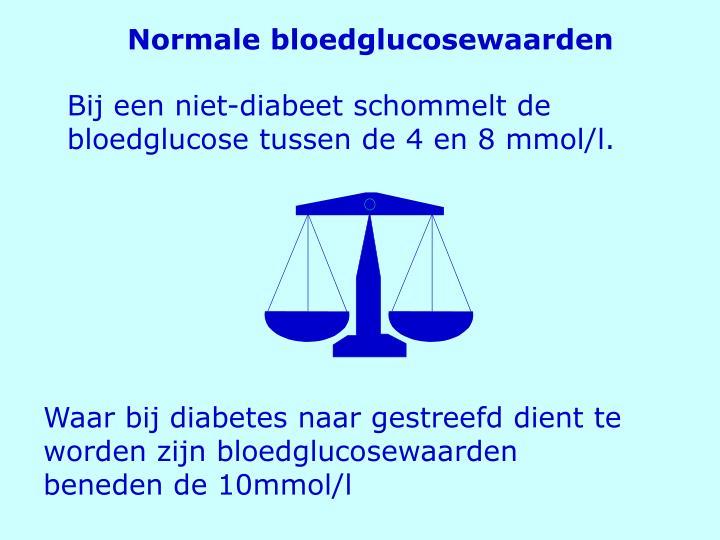 Normale bloedglucosewaarden