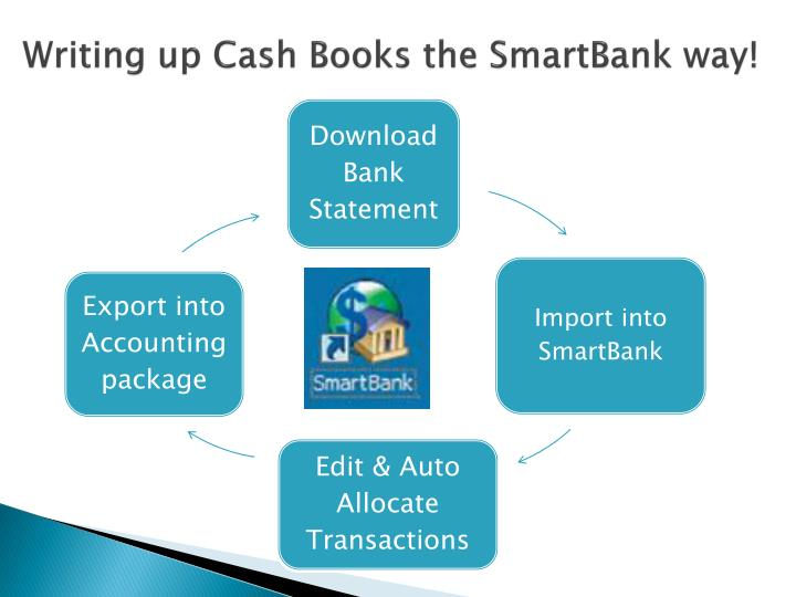 Writing up cash books the smartbank way