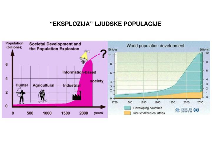 """""""EKSPLOZIJA"""" LJUDSKE POPULACIJE"""