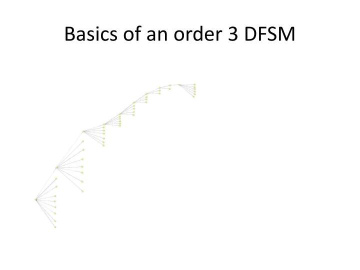 Basics of an order 3 DFSM