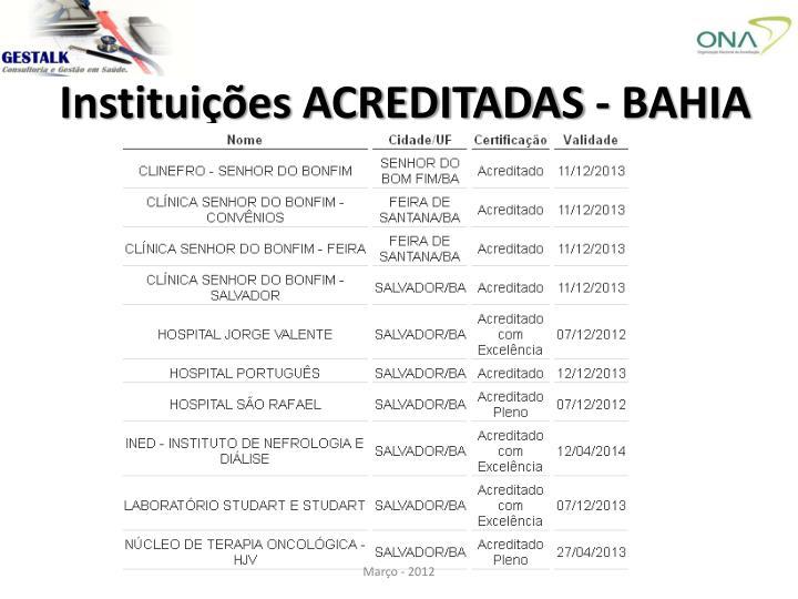Instituições ACREDITADAS - BAHIA