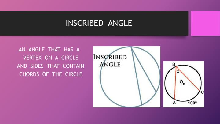 INSCRIBED  ANGLE