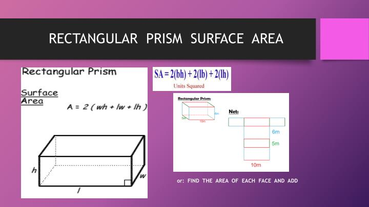 RECTANGULAR  PRISM  SURFACE  AREA
