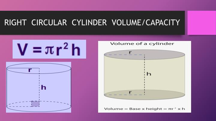 RIGHT  CIRCULAR  CYLINDER  VOLUME/CAPACITY