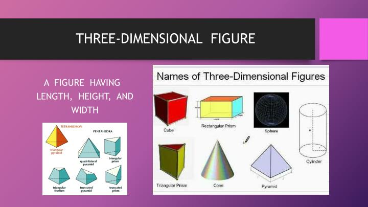 THREE-DIMENSIONAL  FIGURE