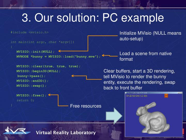 3. Our solution: PC example