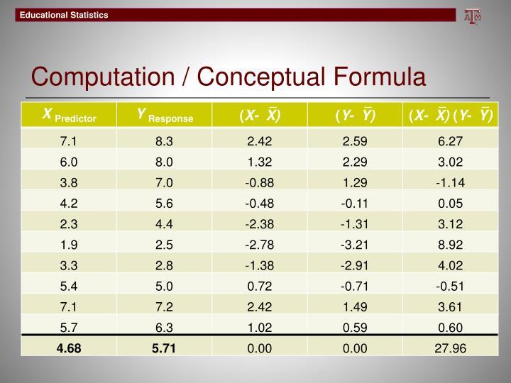 Computation / Conceptual Formula