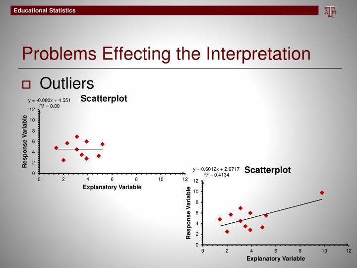 Problems Effecting the Interpretation