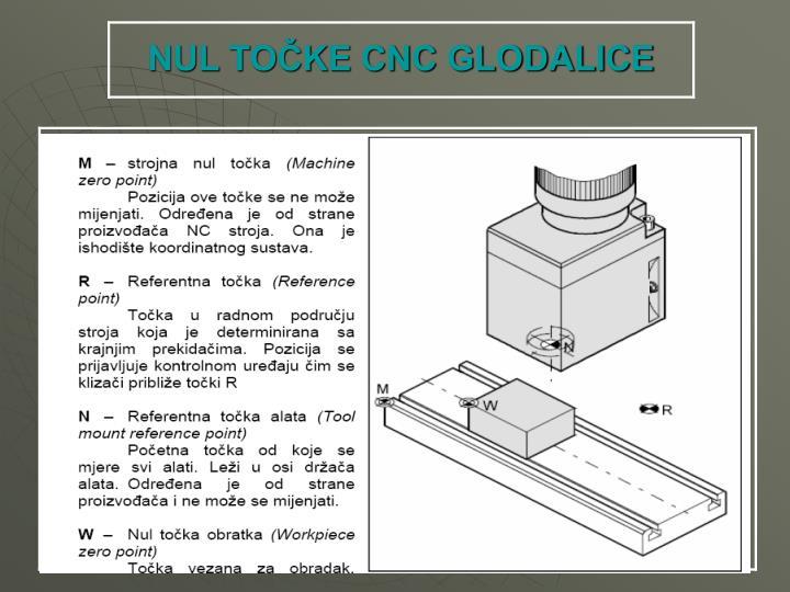 NUL TOČKE CNC GLODALICE