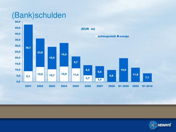 (Bank)schulden