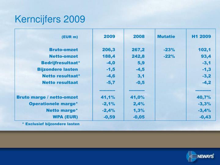 Kerncijfers 2009
