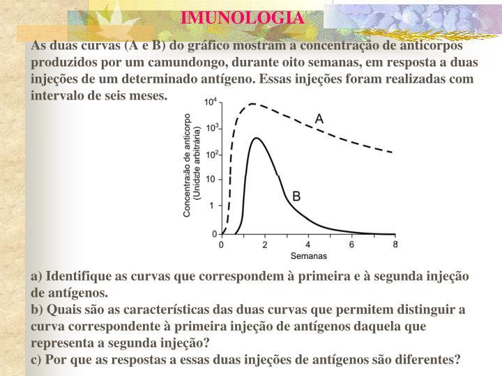 IMUNOLOGIA