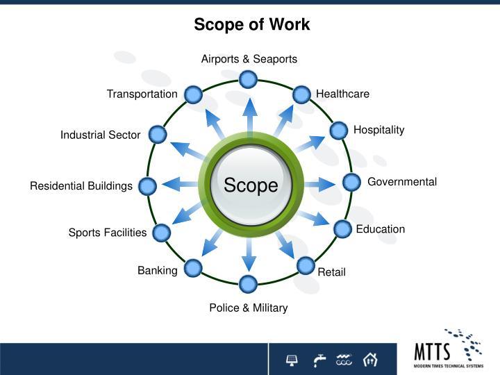 Scope of