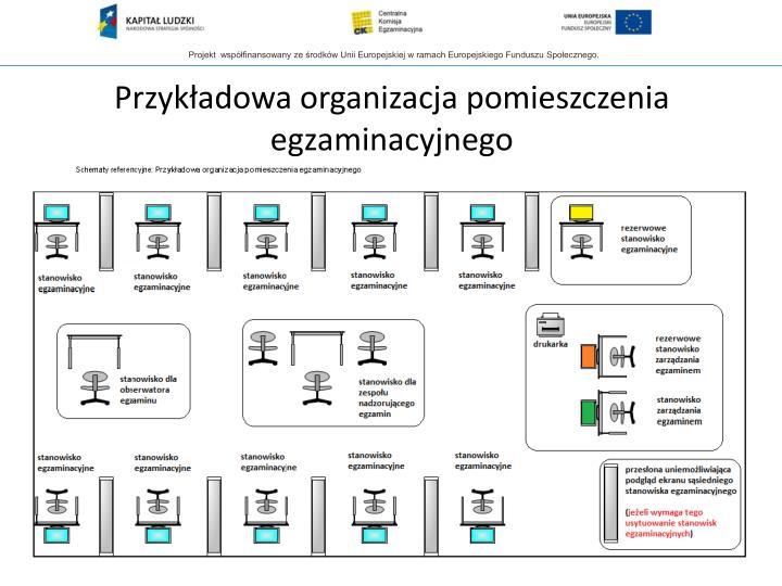 Przykładowa organizacja pomieszczenia egzaminacyjnego