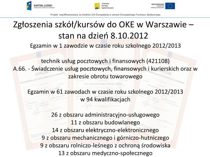 Zgłoszenia szkół/kursów do OKE w Warszawie – stan na dzień 8.10.2012