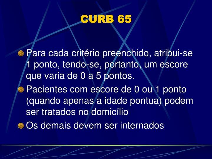 CURB 65