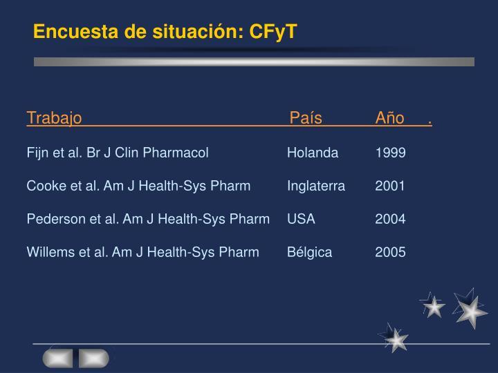 Encuesta de situación: CFyT