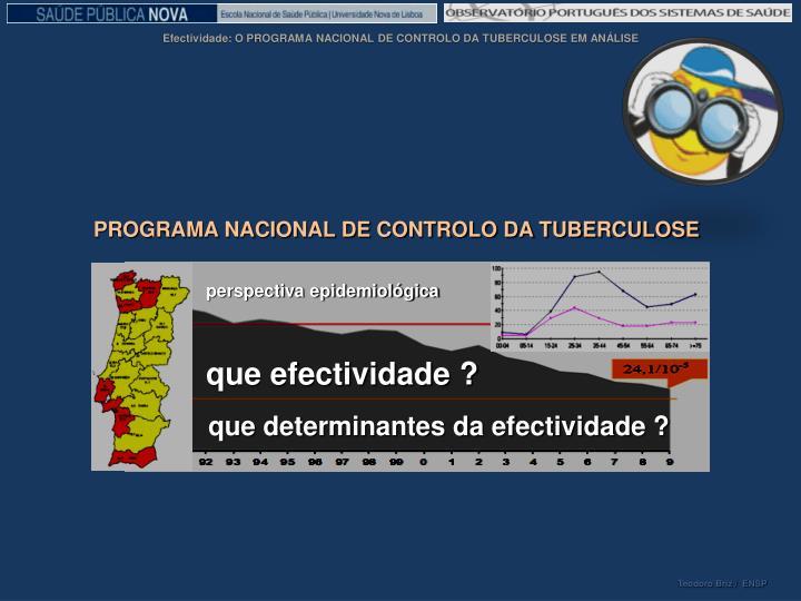 PROGRAMA NACIONAL DE CONTROLO DA TUBERCULOSE