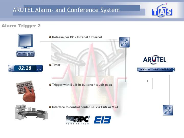 Release per PC / Intranet / Internet