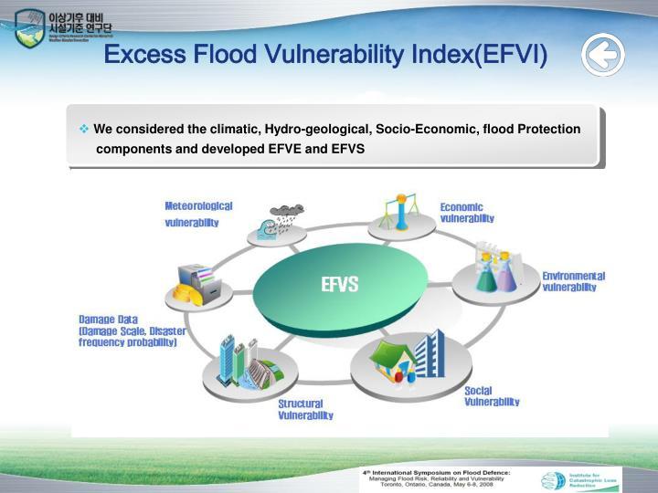 Excess Flood Vulnerability Index(EFVI)
