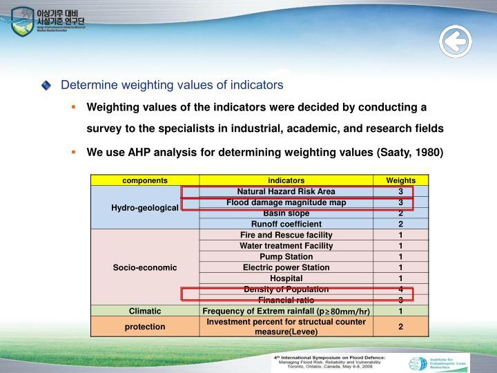 Determine weighting values of indicators