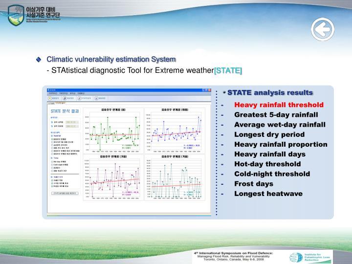 Climatic vulnerability estimation System