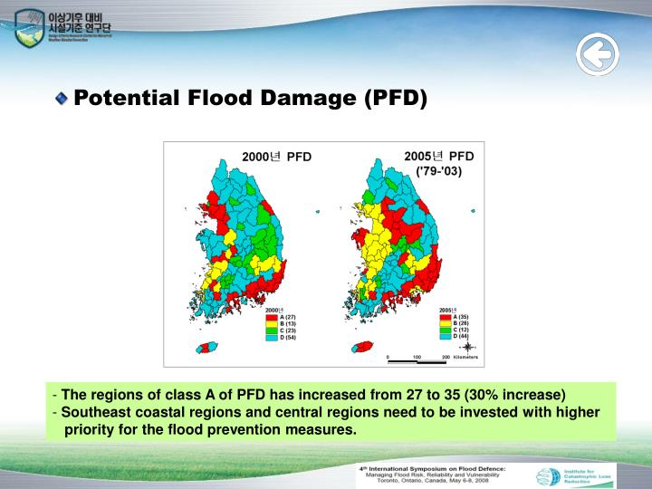 Potential Flood Damage (PFD)