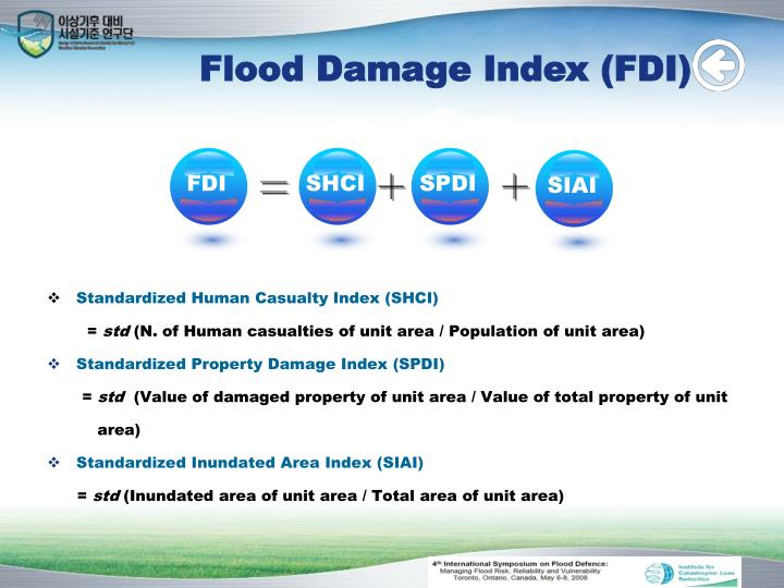 Standardized Human Casualty Index (SHCI)