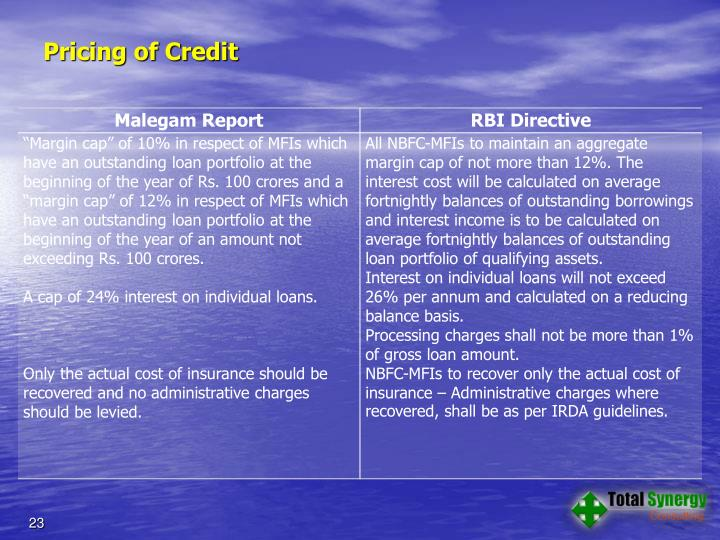Pricing of Credit