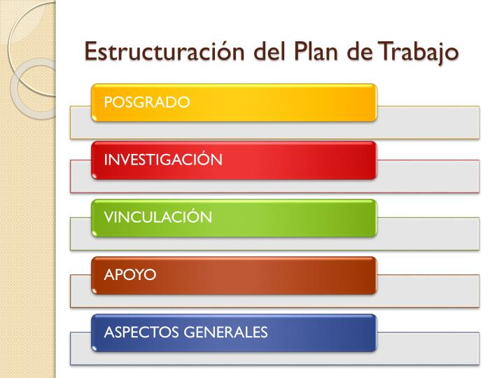 Estructuración del Plan de Trabajo