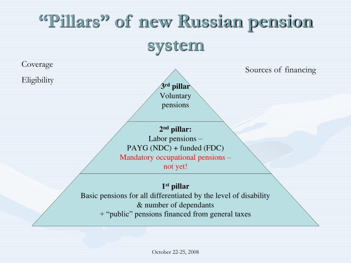 """Pillars"" of new Russian pension system"